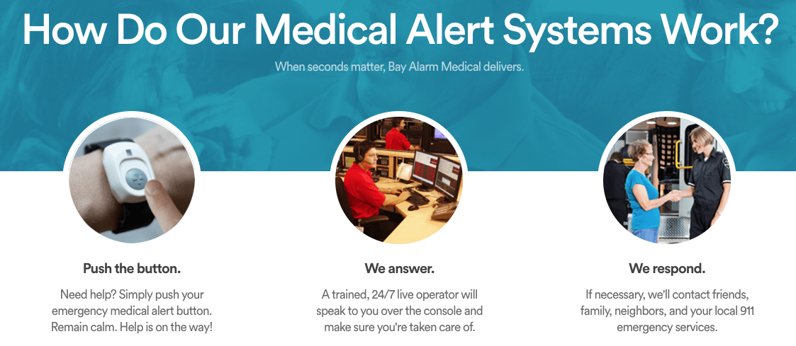 Bay Alarm Medical Home Alert Systems